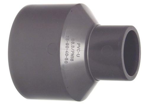 PRO-FIT Reducing bushes PVC-U PN16 20+25-16+20   (721910911)