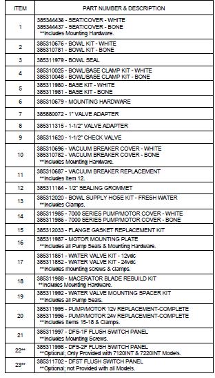 7220-parts-list.png