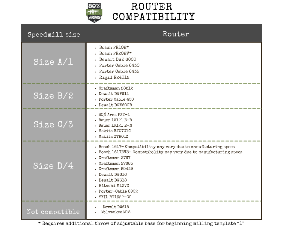 router-compatibility-6-.png