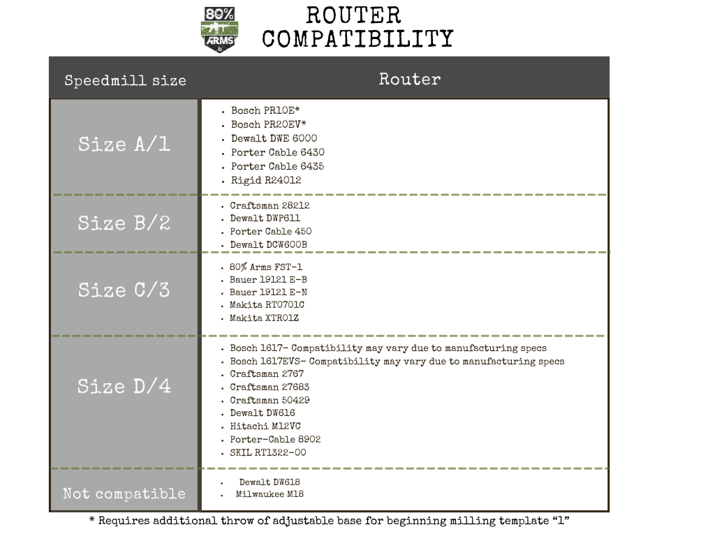router-compatibility-7-.png