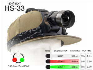Z-Vision - HS-33 Head Torch (White, Red, Green) with distance chart