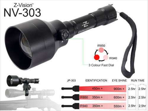 Z-Vision - NV-303 - IR illuminator (Red, 850nm IR, 940nm IR)  Infra Red Flashlight and Torch for night hunting with distance chart
