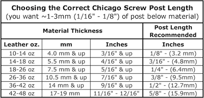 chicago-screw-sizing-chart.png