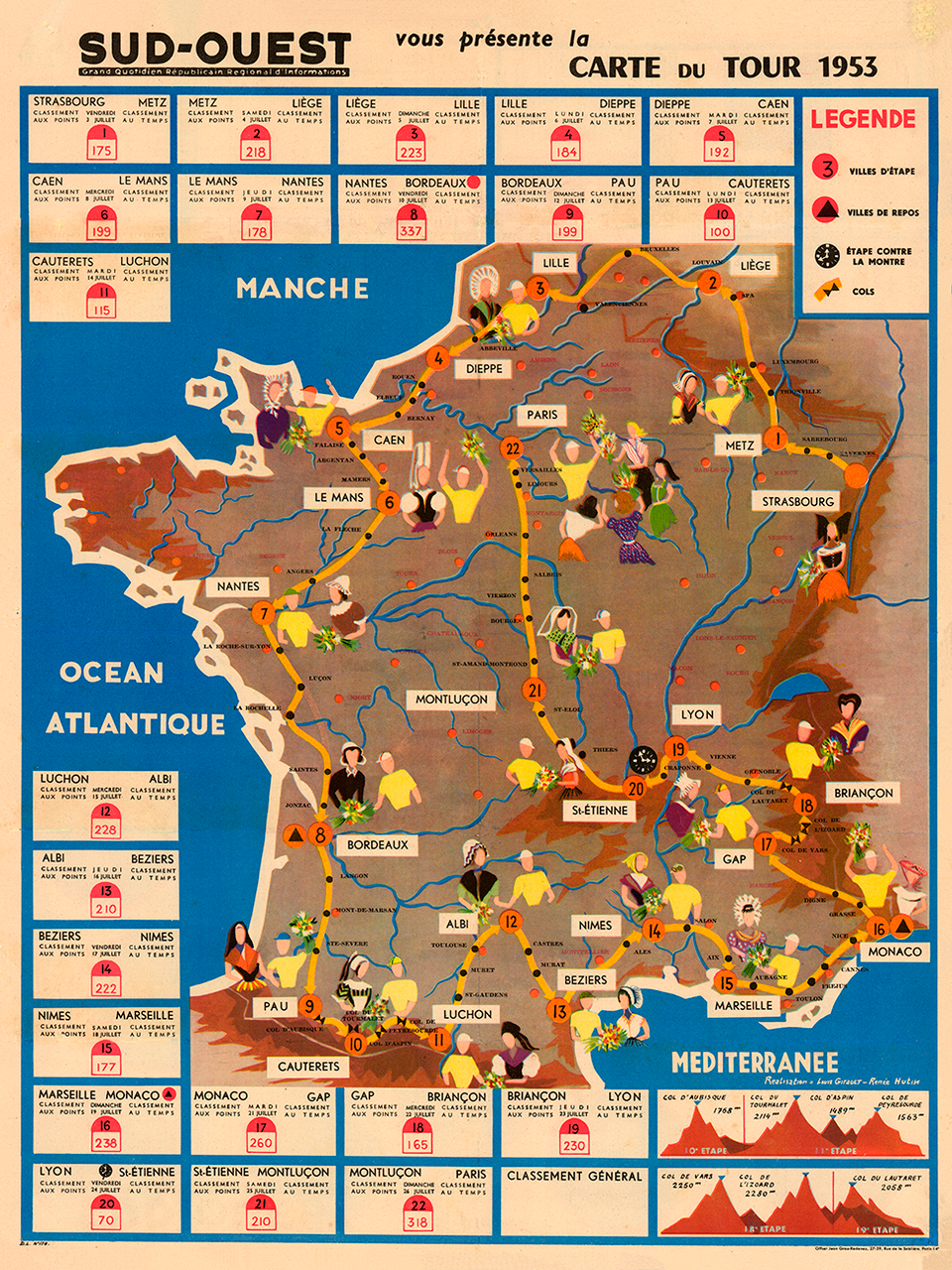 1953 Tour de France Map Poster