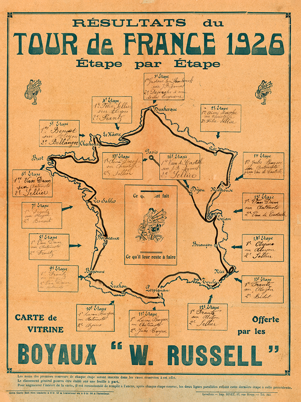 1926 Tour de France Vintage Map Poster designed so fans could follow the race and write in stage winners