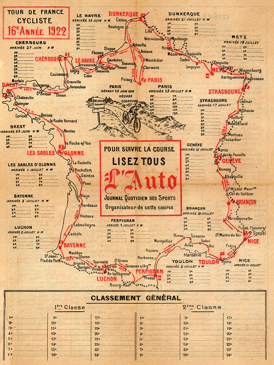 1922 Tour de France Vintage Map Poster designed so fans could follow the race