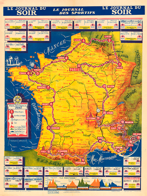 1950 Tour de France Map Poster