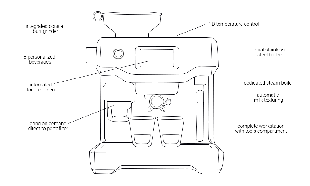 breville-oracletouch-front-outlines.png