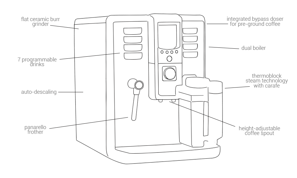 gaggia-accademia-outline.png