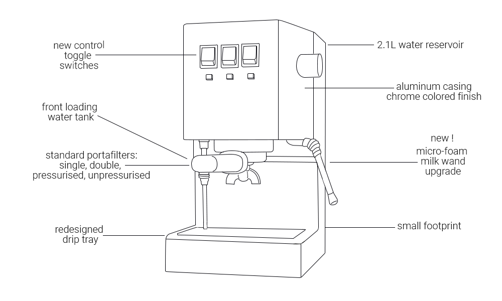 gaggia-classicpro-outlines-2.png