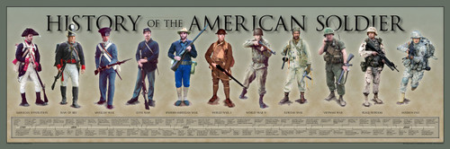 History of the American Soldier Print