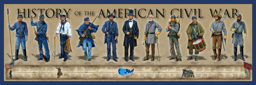 History of the American Civil War Print