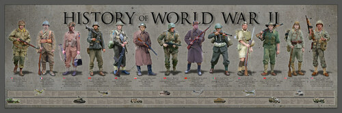 History of World War II Print