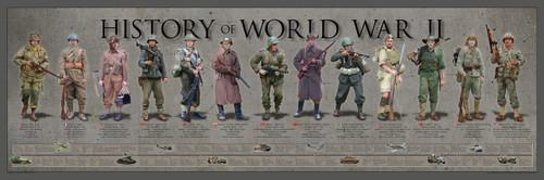 History of World War II Print