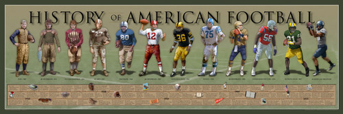 History of American Football Print