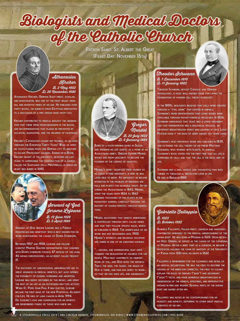 Biologists and Medical Doctors of the Catholic Church Notables Poster