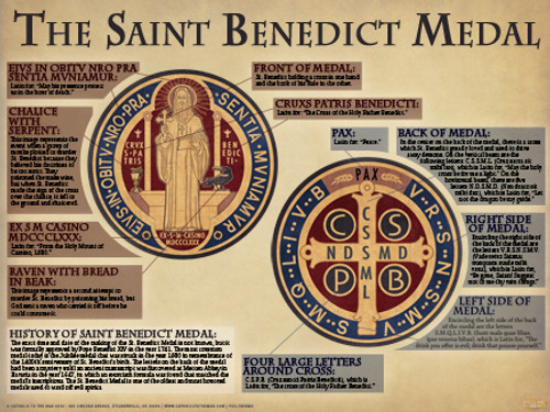 The Saint Benedict Medal Explained Poster