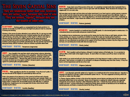 The Seven Capital Sins Explained Poster