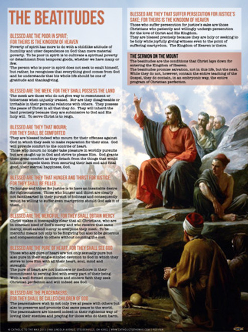 The Beatitudes Explained Poster