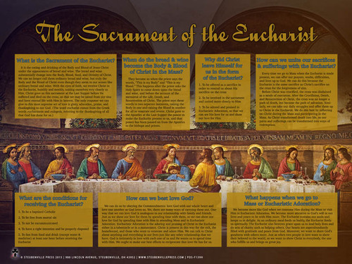 The Eucharist Explained Poster