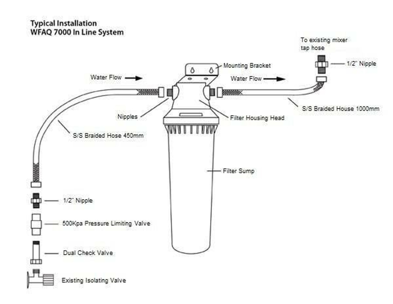 Buy Aquila In Line Twist Lock Filter System Sku Wfaq7000 At Our Best Price Of Aud 395 Sinkwarehouse Com Au