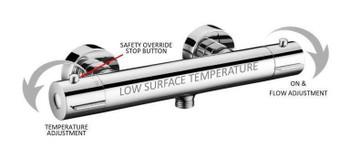 ThermOz - Thermostatic Shower Reno Kit