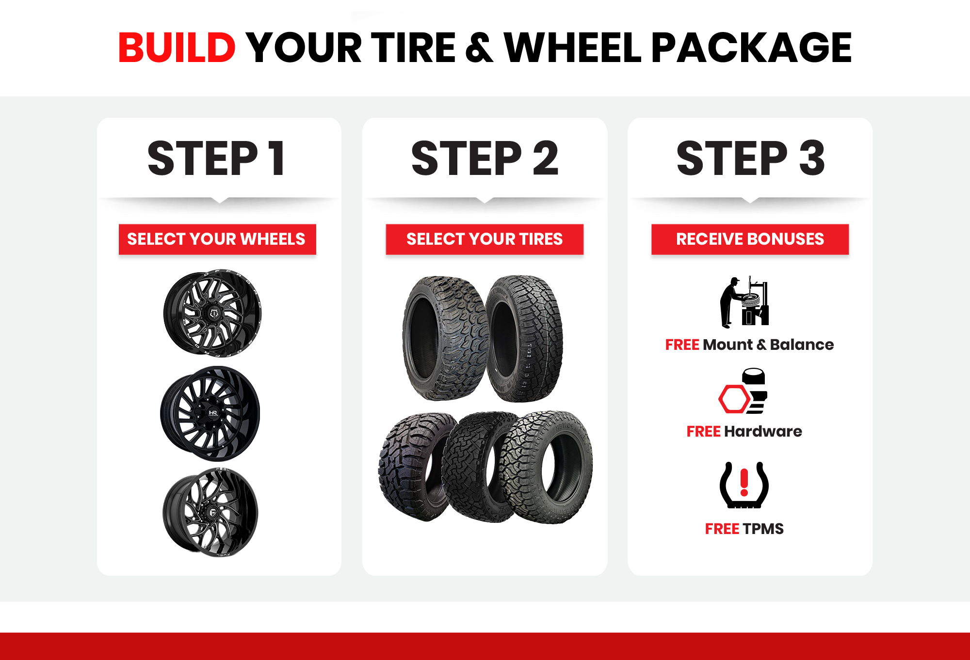 Tire & Wheel Packages Canada