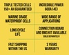 12V Lithium Iron Phosphate LFP LiFePO4 150Ah 2 kwh RV Solar Trailer 4 Cells 3.2V BMS KIT