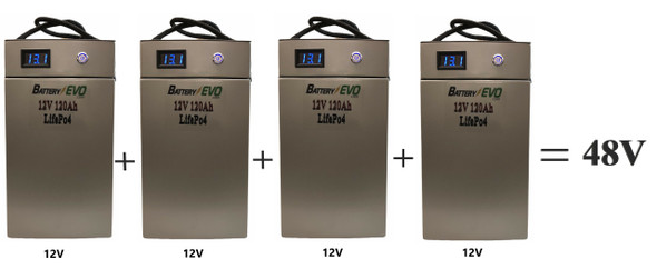 48V LFP 120Ah 6 kWh LiFePO4