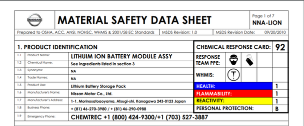 Nisan Leaf MSDS Material Safety Data Sheet