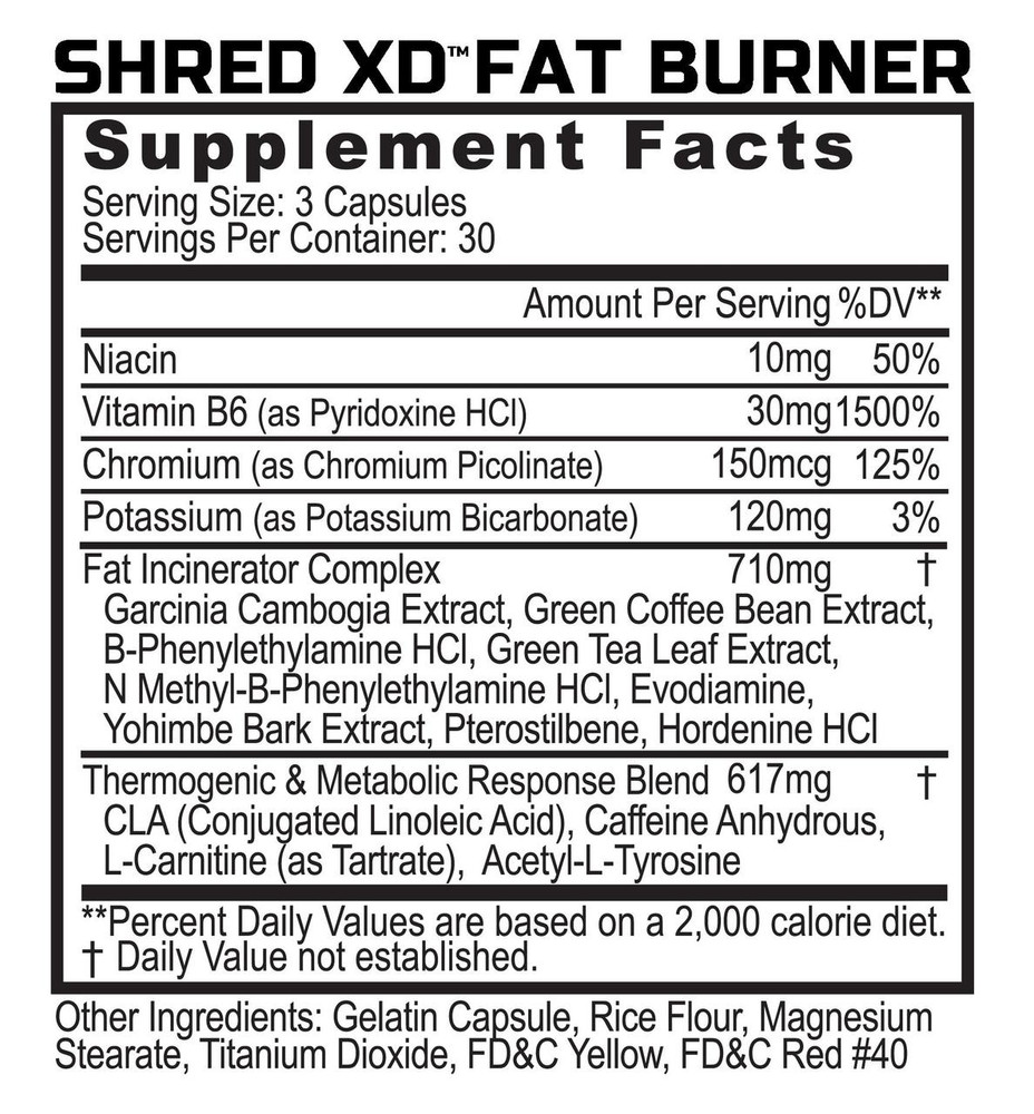 Shredded Supplement Stack - Fat Burning and Muscle Definition