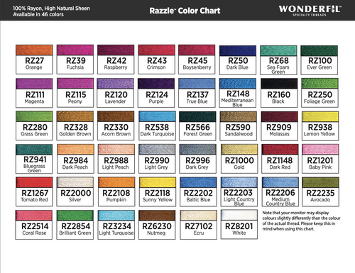 Razzle - All colours in stock Call or email until we manage to get it on the site. $9.60 per spool