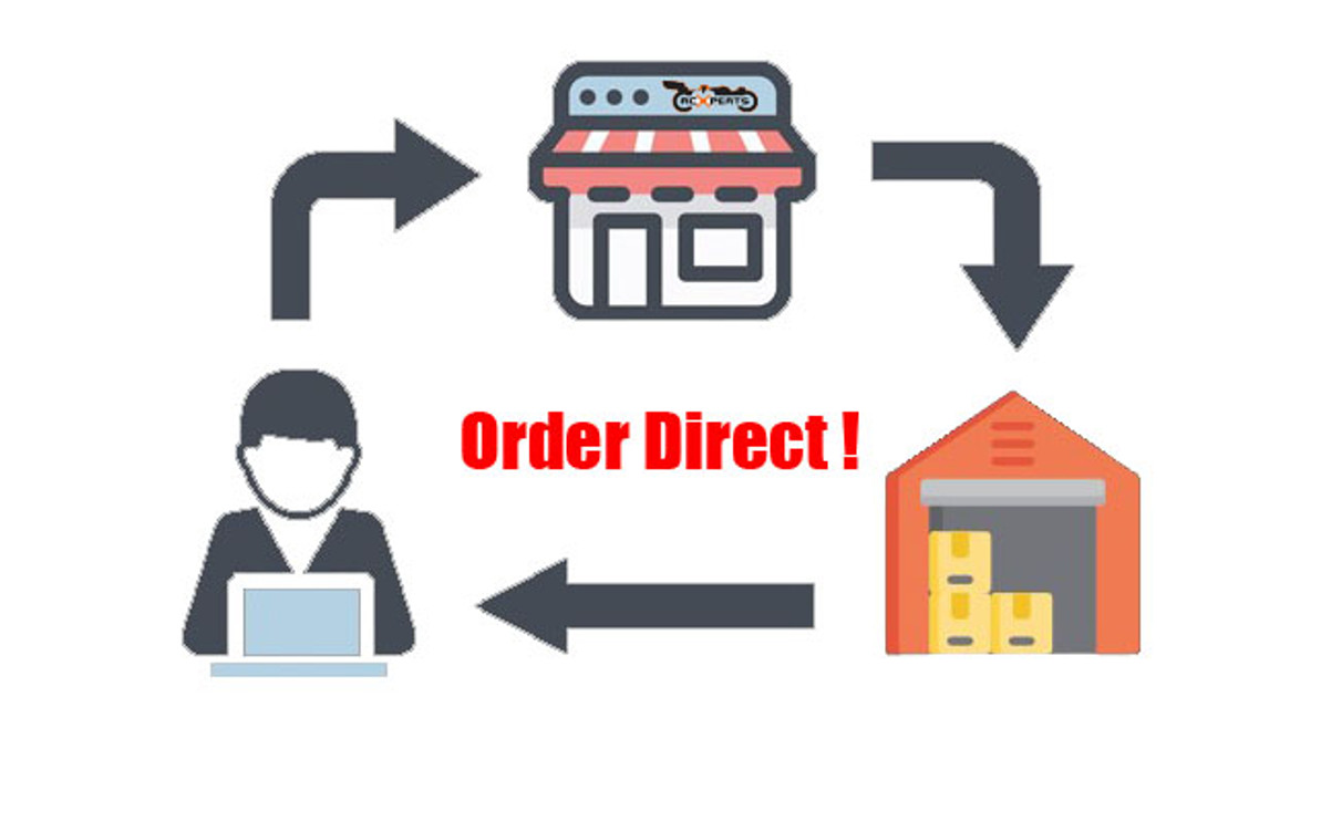 Order Direct