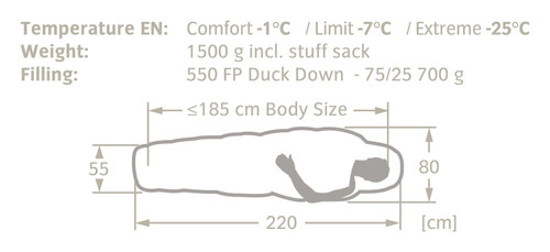 Vaude Marwees 700 Down Sleeping Bag @https://www.mountainmailorder.co.za/