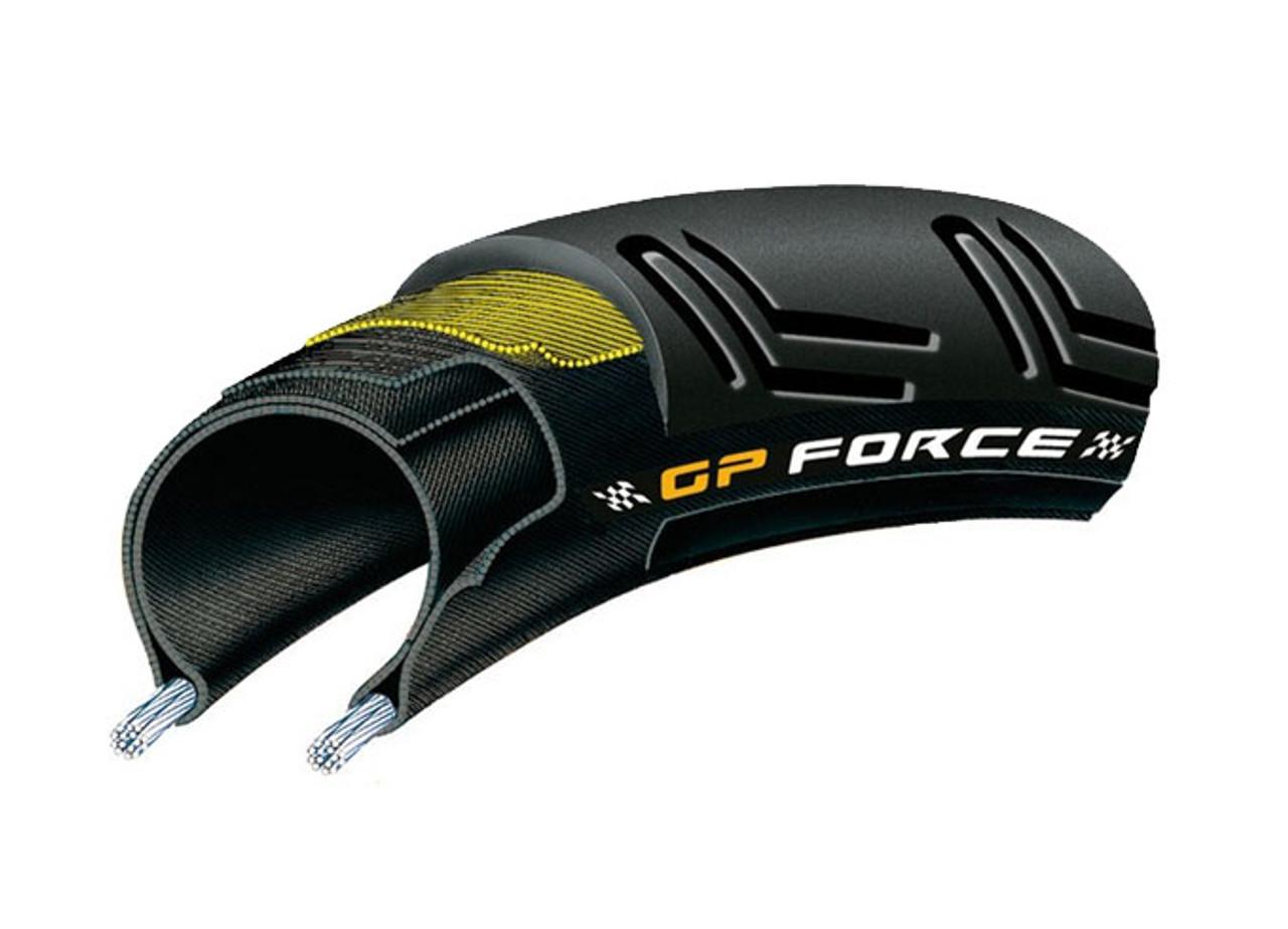 Continental GP Force II Folding Tyre 700 x 24