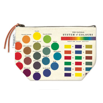 Vintage Pouch, System of Colours