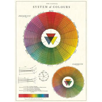 Cavallini Paper, Color Wheel