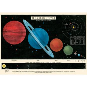 Cavallini Paper, Solar System