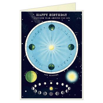 Cavallini Greeting Card, Birthday Astronomy