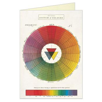 Cavallini Greeting Card, Color Wheel