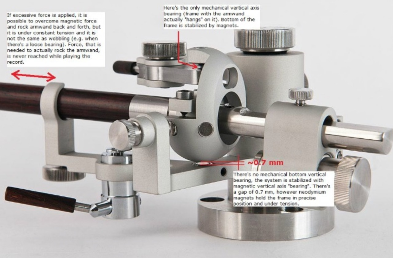 Reed 3P tonearm at True Audiophile