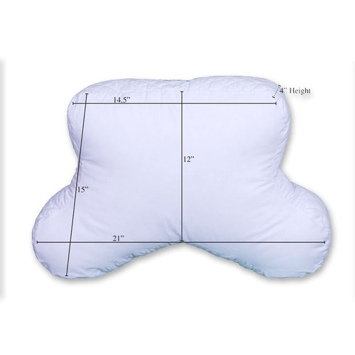 Core CPAP Pillows