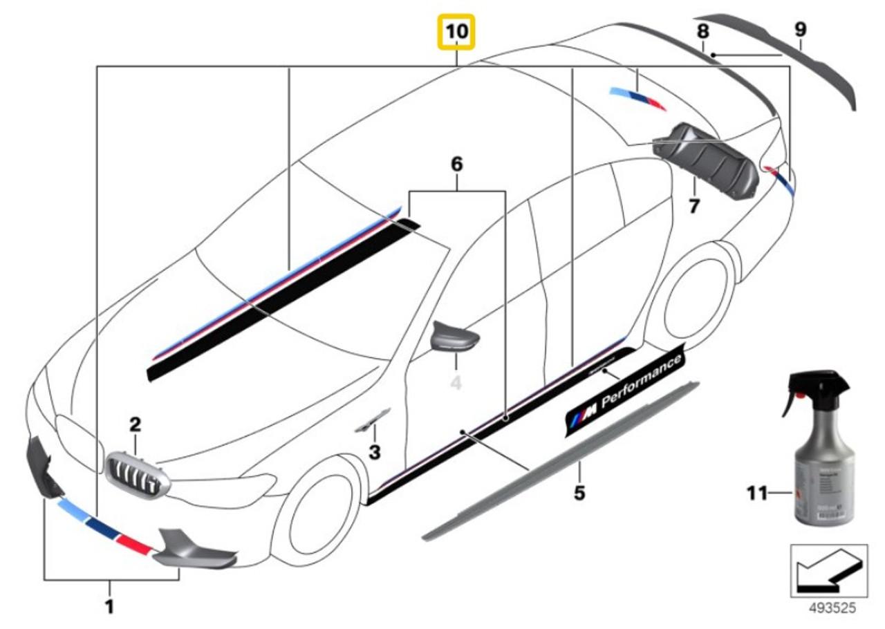 Genuine BMW M Performance Stripe Kit 51142449798