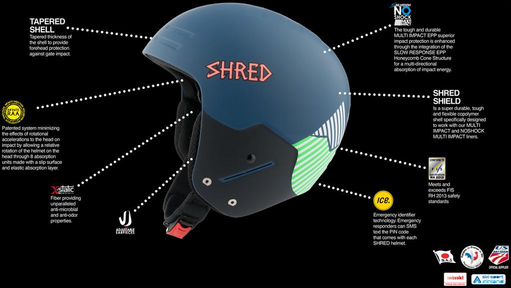 Shred Basher Noshock Helmet
