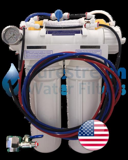 Portable Reverse Osmosis