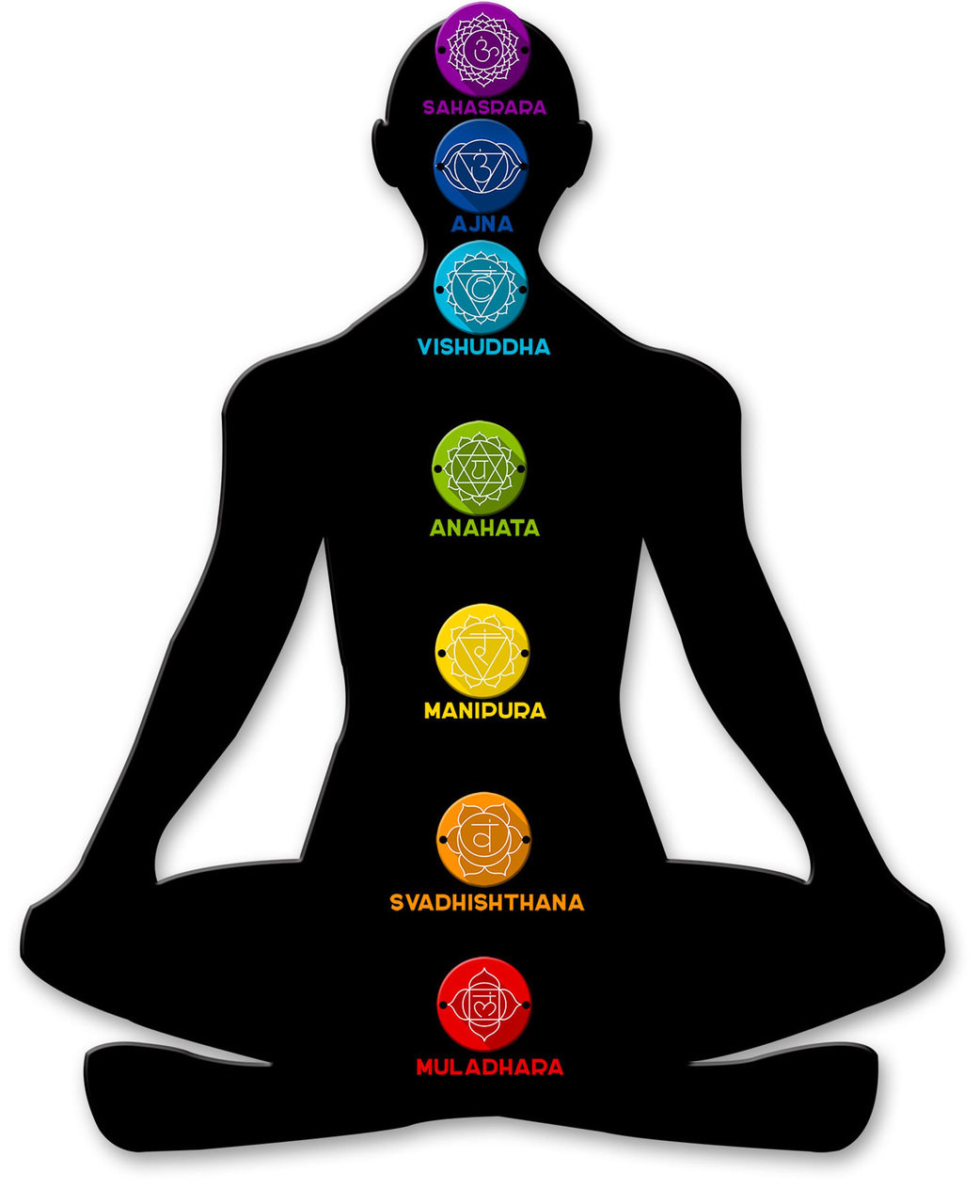 3-D Chakra Levels  Metal Sign 23 x 28 Inches