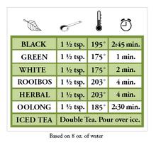 Matcha Chinese Culinary Organic Green Tea Powder