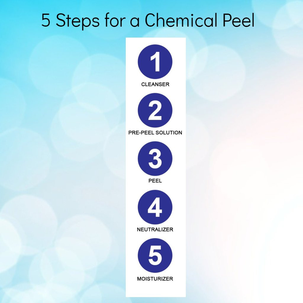 Azarvi How to do a chemical peel infographic