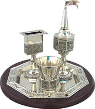 The Significance of the Havdalah and the Havdalah Candles