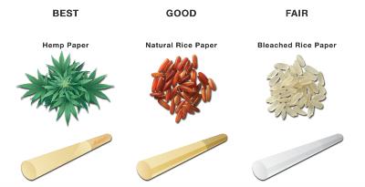 hemp-papers-vs-rice.jpg